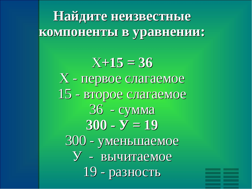 Найдите неизвестные компоненты в уравнении: Х+15 = 36 X - первое слагаемое 15...
