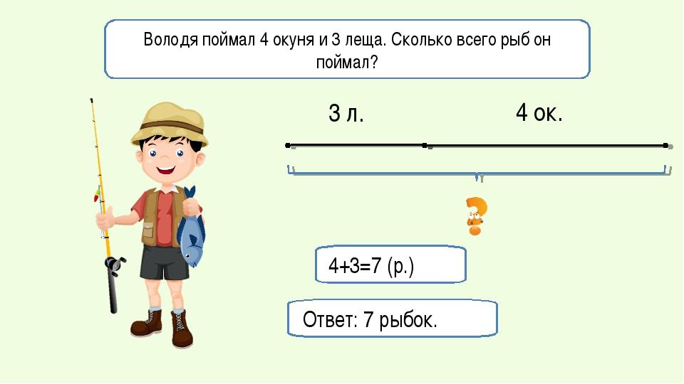 Володя поймал 4 окуня и 3 леща. Сколько всего рыб он поймал? 4+3=7 (р.) Ответ...