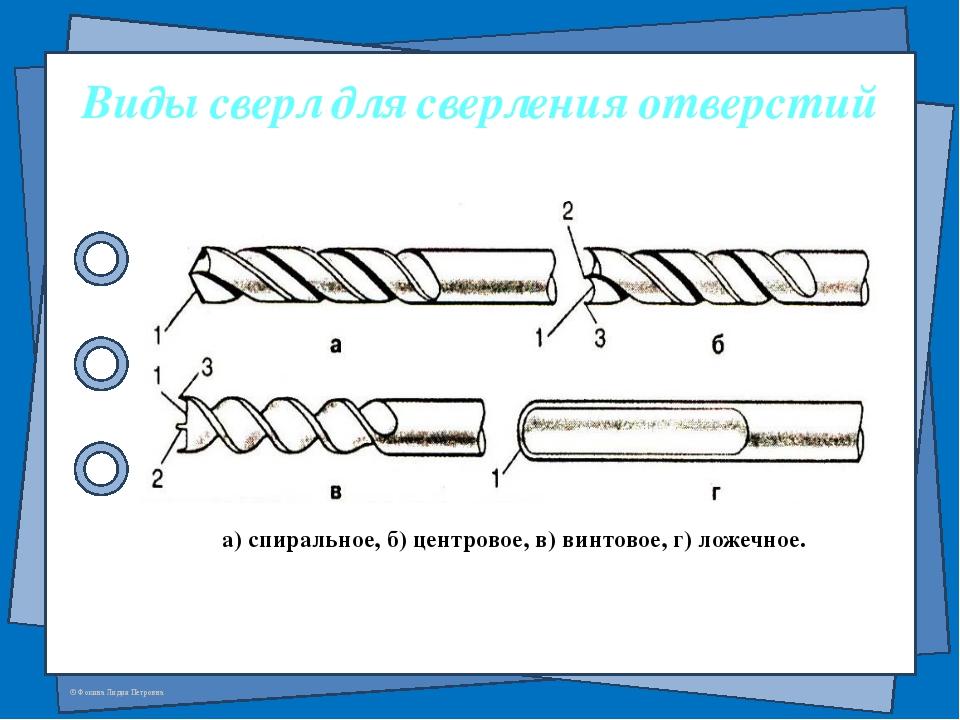 Виды сверл для сверления отверстий а) спиральное, б) центровое, в) винтовое,...