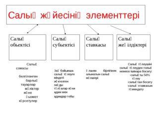 Салық жүйесінің элементтері Салық обьектісі Салық субьектісі Салық ставкасы С
