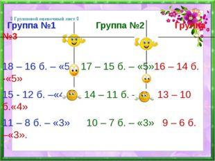  Групповой оценочный лист  Группа №1 Группа №2 Группа №3 18 – 16 б. – «5»