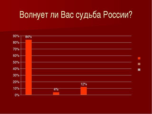 Волнует ли Вас судьба России?