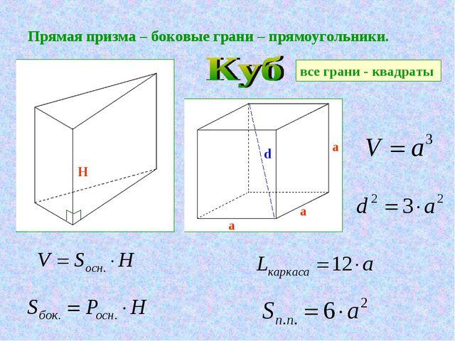 Прямая призма – боковые грани – прямоугольники. а а а d все грани - квадраты H