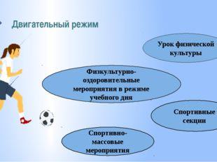 Двигательный режим Урок физической культуры Физкультурно-оздоровительные меро