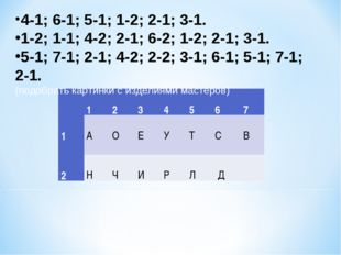 4-1; 6-1; 5-1; 1-2; 2-1; 3-1. 1-2; 1-1; 4-2; 2-1; 6-2; 1-2; 2-1; 3-1. 5-1; 7-
