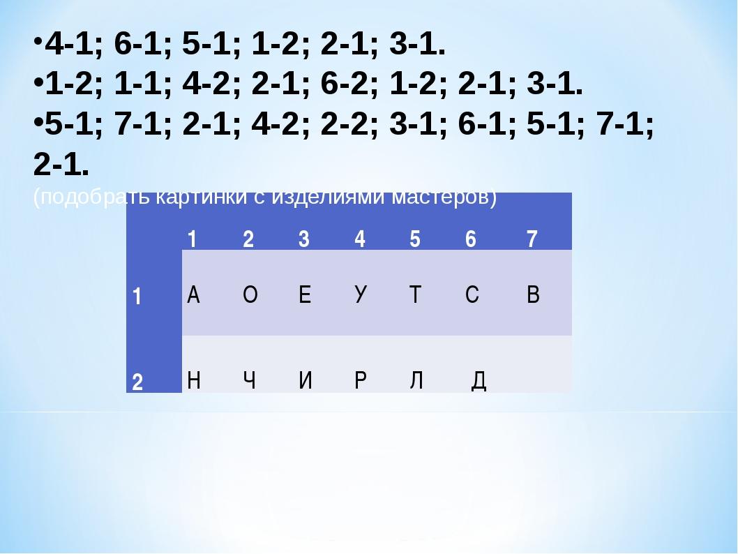 4-1; 6-1; 5-1; 1-2; 2-1; 3-1. 1-2; 1-1; 4-2; 2-1; 6-2; 1-2; 2-1; 3-1. 5-1; 7-...