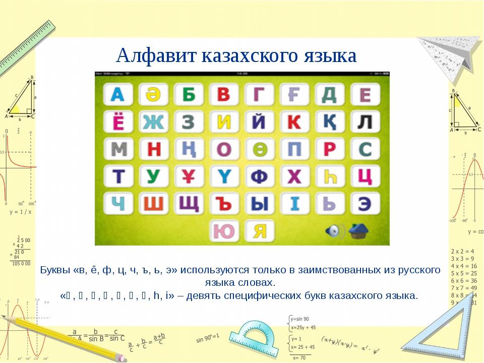 Буквы «в, ё, ф, ц, ч, ъ, ь, э» используются только в заимствованных из русско...