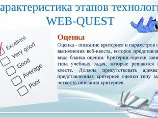 Характеристика этапов технологии WEB-QUEST Оценка Оценка - описание критериев