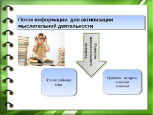 Чтение ребенку книг Привитие интереса к чтению и книгам Поток информации для