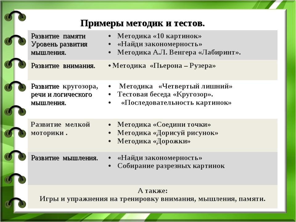 Примеры методик и тестов. Развитие памяти Уровень развития мышления.Методик...