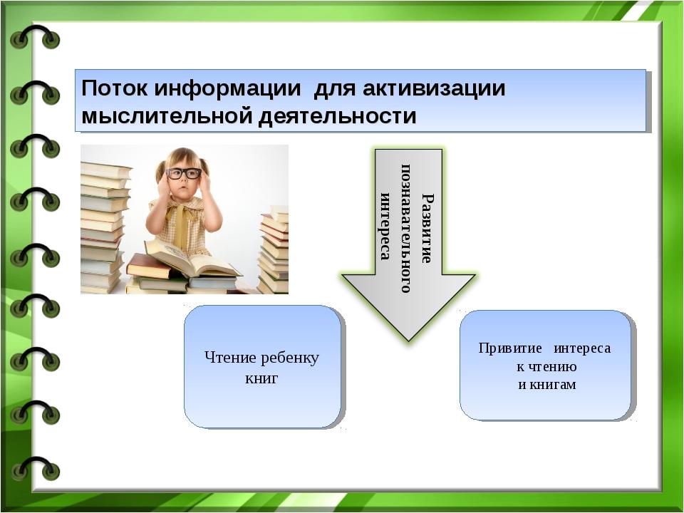 Чтение ребенку книг Привитие интереса к чтению и книгам Поток информации для...