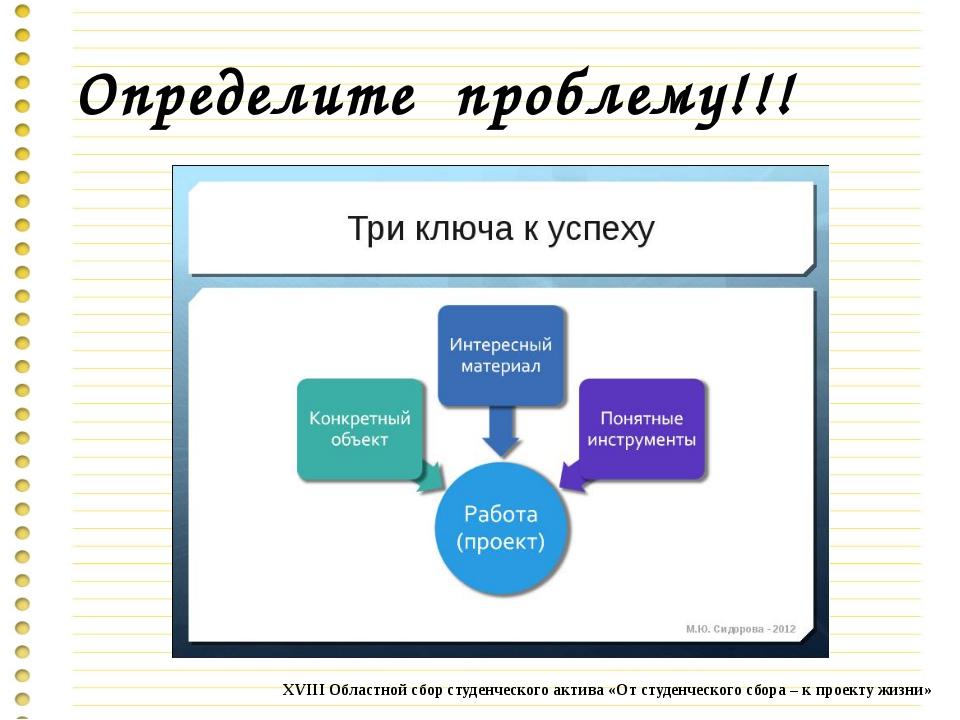 Определите проблему!!! XVIII Областной сбор студенческого актива «От студенче...