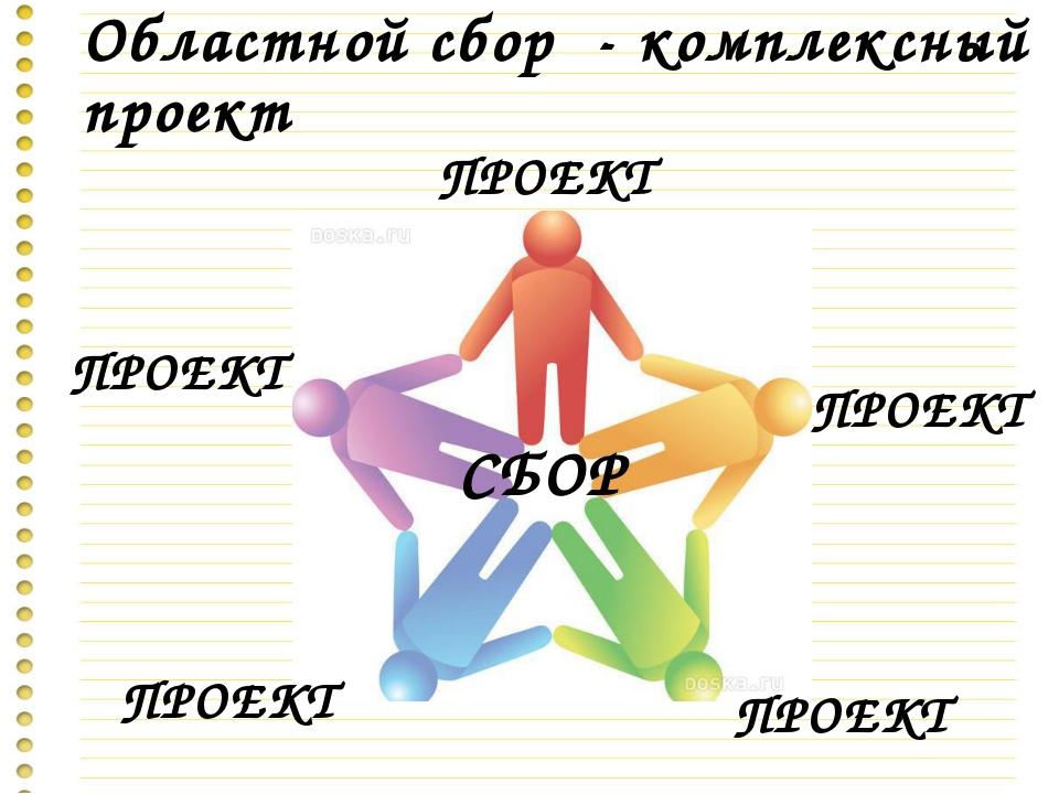 СБОР ПРОЕКТ ПРОЕКТ ПРОЕКТ ПРОЕКТ ПРОЕКТ Областной сбор - комплексный проект
