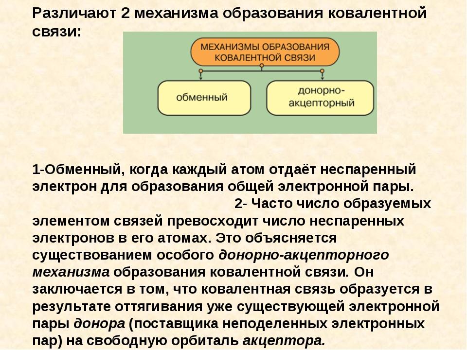 Различают 2 механизма образования ковалентной связи: 1-Обменный, когда каждый...