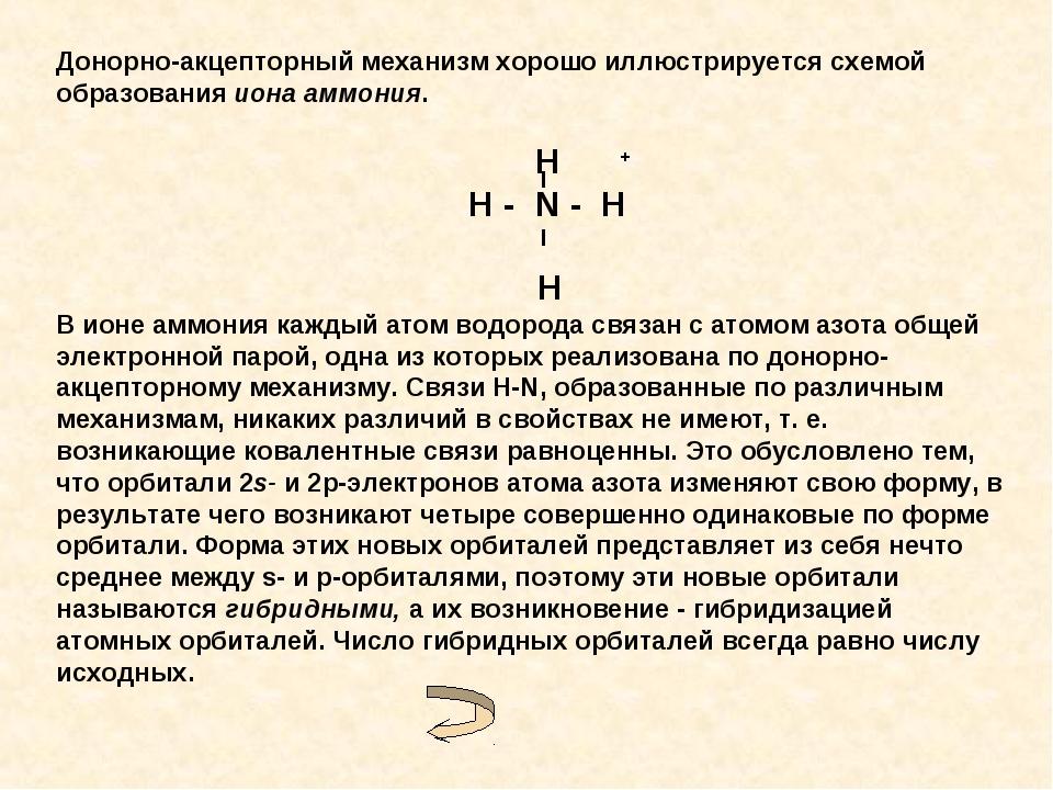 Донорно-акцепторный механизм хорошо иллюстрируется схемой образования иона ам...