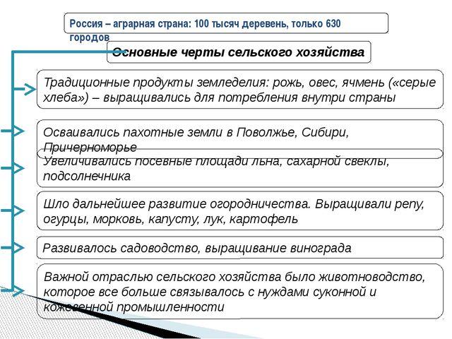 Россия – аграрная страна: 100 тысяч деревень, только 630 городов Основные чер...