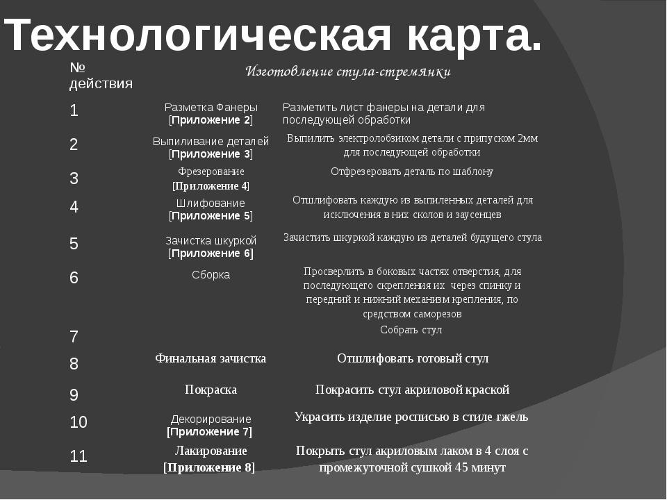 Технологическая карта. № действия Изготовление стула-стремянки 1 Разметка Фан...