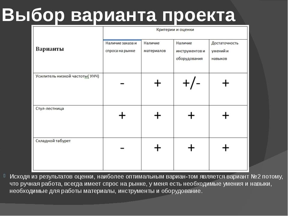 Выбор варианта проекта Исходя из результатов оценки, наиболее оптимальным вар...