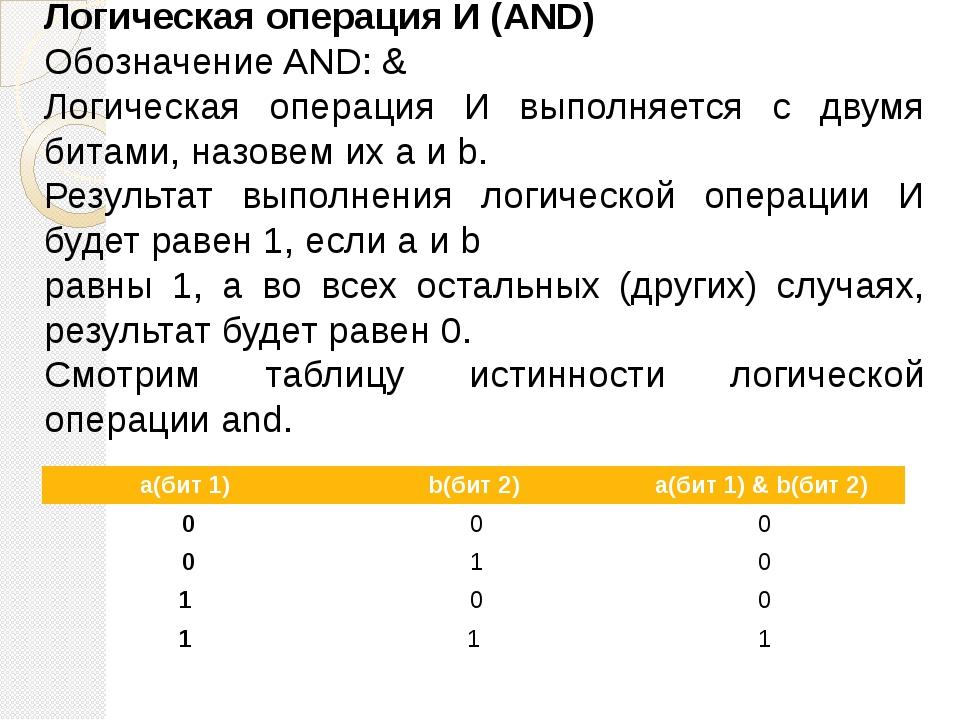 Логическая операция И (AND) Обозначение AND: & Логическая операция И выполняе...