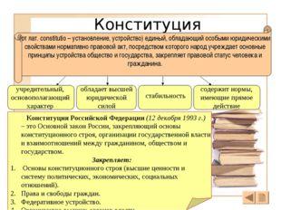 Конституция (от лат. constitutio – установление, устройство) единый, обладающ