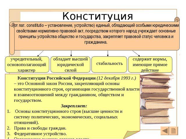 Конституция (от лат. constitutio – установление, устройство) единый, обладающ...