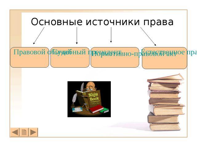 Основные источники права Правовой обычай Судебный прецедент Нормативно-правов...