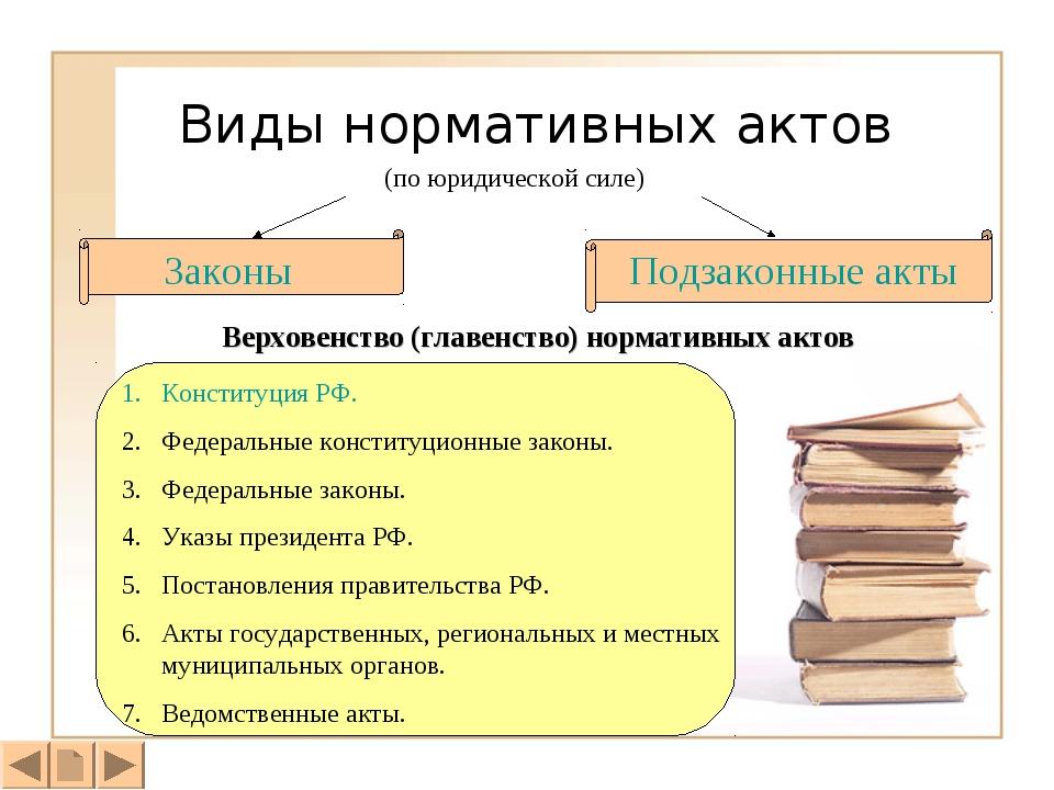 Виды нормативных актов (по юридической силе) Законы Подзаконные акты Верховен...