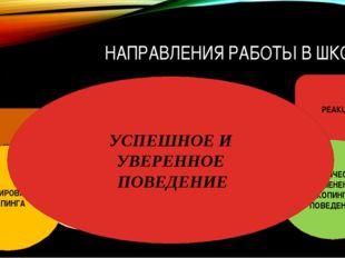 НАПРАВЛЕНИЯ РАБОТЫ В ШКОЛЕ РЕАКЦИИ НЕОБХОДИМОСТЬ В ПРОДУКТИВНОМ КОПИНГ-ПОВЕДЕ