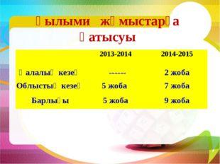 Ғылыми жұмыстарға қатысуы 2013-2014 2014-2015 Қалалық кезең ------2 жоба