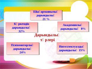 Шығармашылық дарындылық 21 % Көркемдік дарындылық 32% Интеллектуалдық дарынды