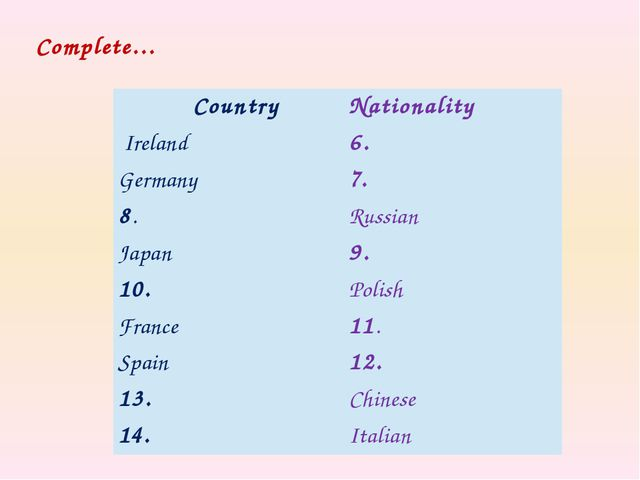 Complete… Country Nationality Ireland 6. Germany 7. 8. Russian Japan 9. 10....