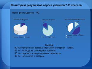 Мониторинг результатов опроса учеников 7-11 классов. Всего респондентов – 90.