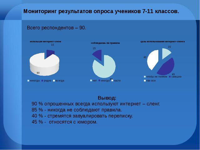 Мониторинг результатов опроса учеников 7-11 классов. Всего респондентов – 90....