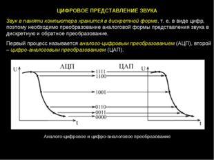 ЦИФРОВОЕ ПРЕДСТАВЛЕНИЕ ЗВУКА Звук в памяти компьютера хранится в дискретной ф