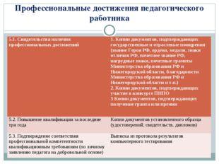 Профессиональные достижения педагогического работника 5.1. Свидетельства нали