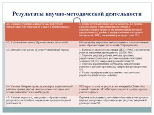 Результаты научно-методической деятельности 4.1. Создание учебного кабинета к