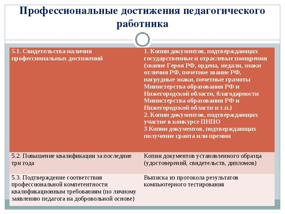 Профессиональные достижения педагогического работника 5.1. Свидетельства нали...