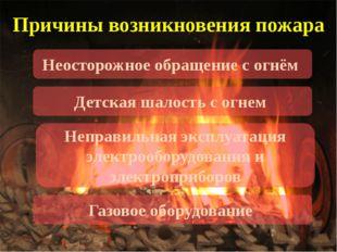 Причины возникновения пожара Неосторожное обращение с огнём Детская шалость с