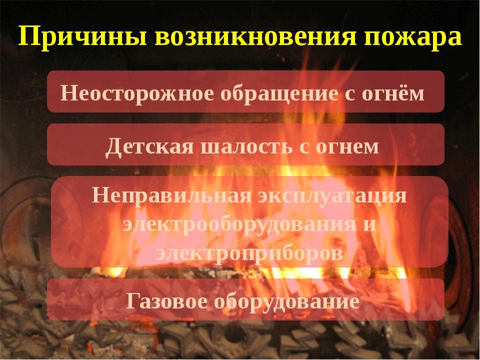 Причины возникновения пожара Неосторожное обращение с огнём Детская шалость с...