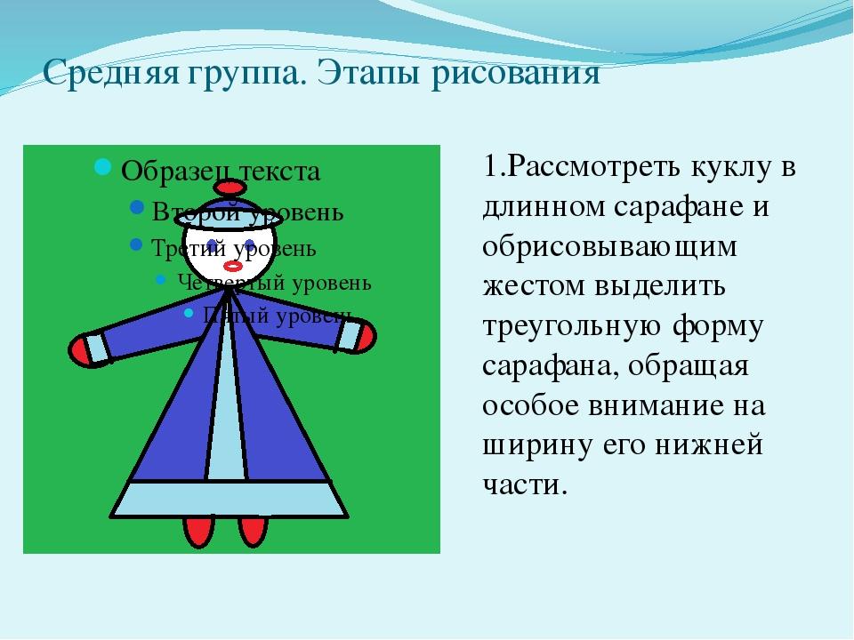Средняя группа. Этапы рисования 1.Рассмотреть куклу в длинном сарафане и обри...