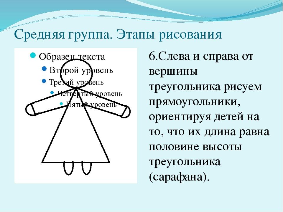 Средняя группа. Этапы рисования 6.Слева и справа от вершины треугольника рису...
