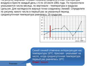Решение На рисунке жирными точками показана среднесуточная температура воздух