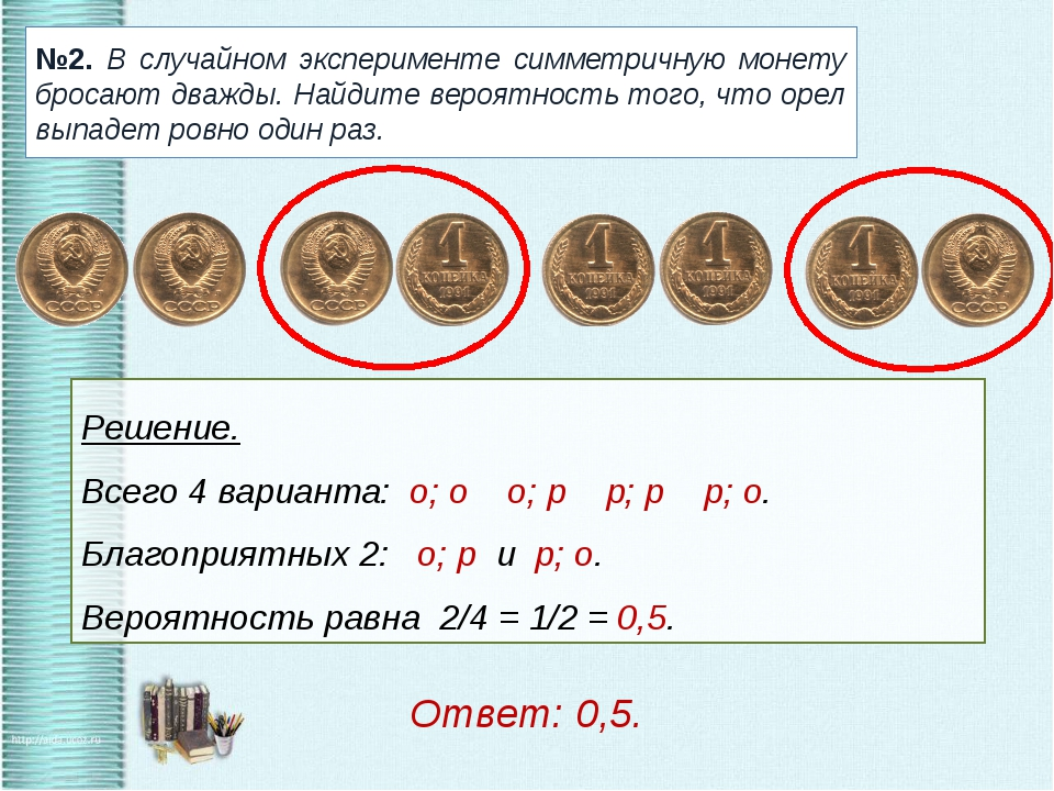 №2. В случайном эксперименте симметричную монету бросают дважды. Найдите веро...