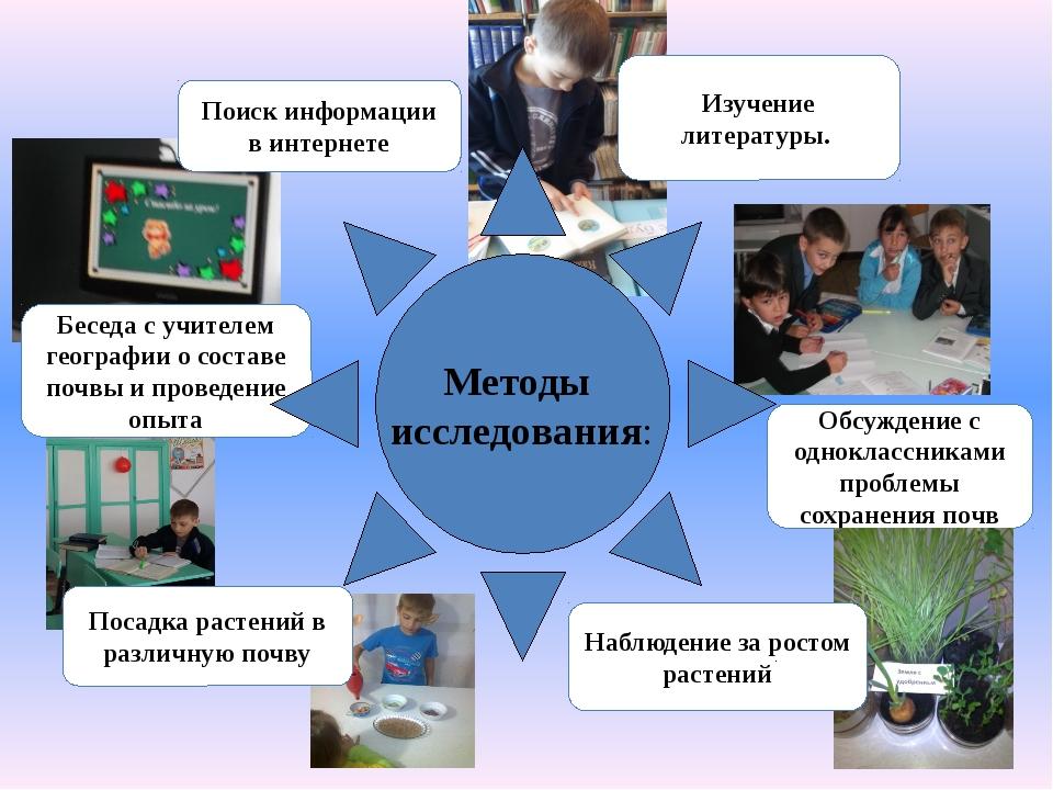 Обсуждение с одноклассниками проблемы сохранения почв Беседа с учителем геогр...