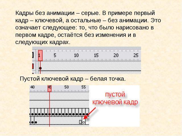 Кадры без анимации – серые. В примере первый кадр – ключевой, а остальные – б...