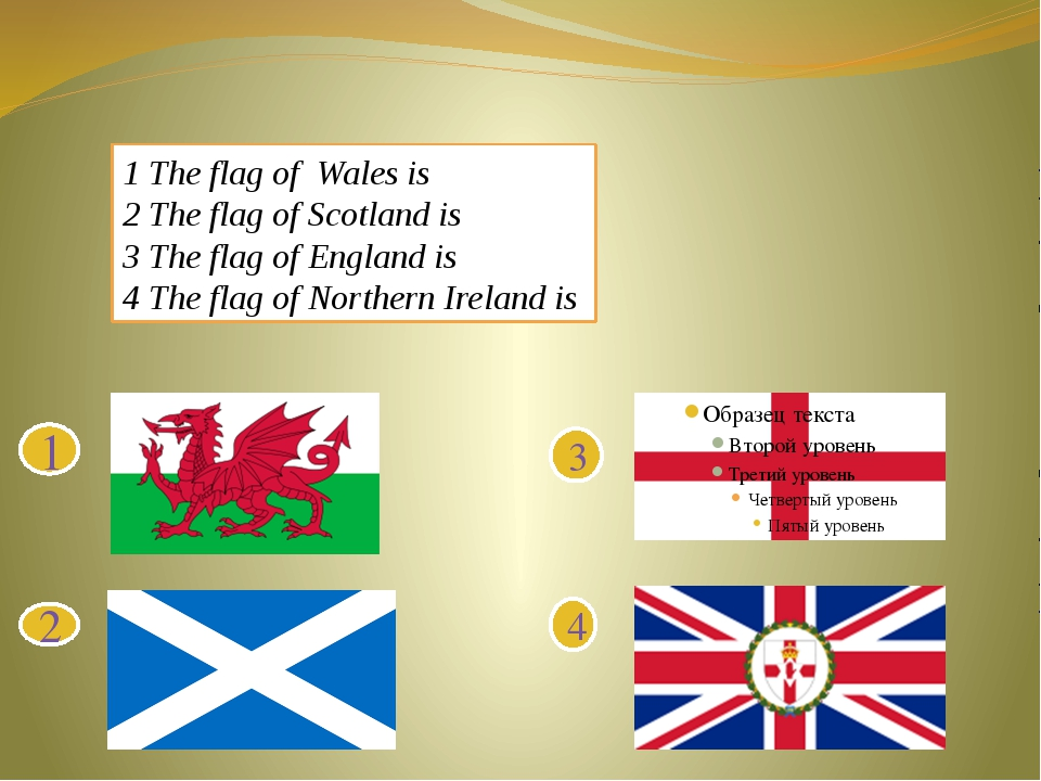1 The flag of Wales is 2 The flag of Scotland is 3 The flag of England is 4 T...