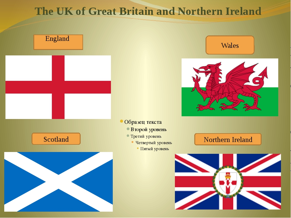 The UK of Great Britain and Northern Ireland England Scotland Northern Irela...