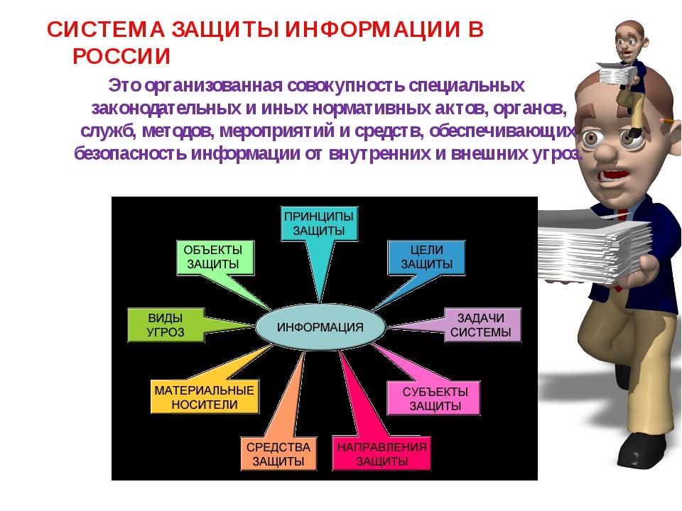 Your Topic Goes Here СИСТЕМА ЗАЩИТЫ ИНФОРМАЦИИ В РОССИИ Это организованная со...
