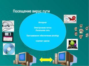 Интернет Электронная почта Локальная сеть Программное обеспечение piratılıgı