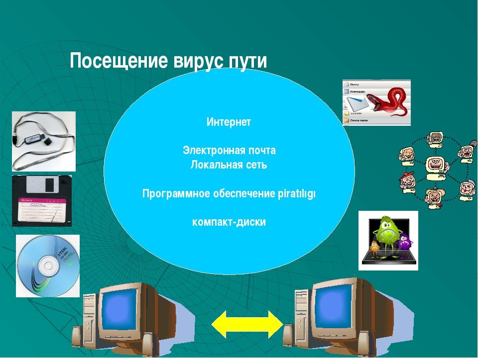 Интернет Электронная почта Локальная сеть Программное обеспечение piratılıgı...